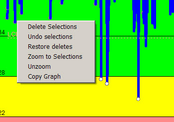 Graphitic analysis software